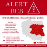 Alert-RCB-szymel-54 26.08